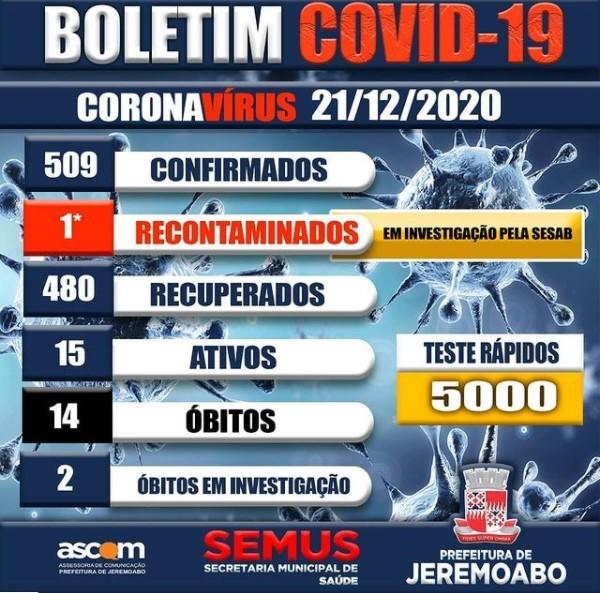 Jeremoabo BA contabiliza mais seis novos casos positivos com COVID-19