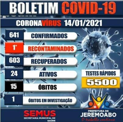 Coronavírus: 08 novos casos confirmados em Jeremoabo BA