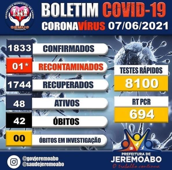 Coronavírus: boletim atualizado Jeremoabo BA (09.06)