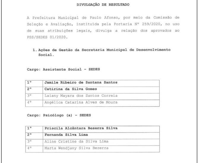 Confira a lista dos aprovados em processo seletivo da prefeitura de Paulo Afonso BA